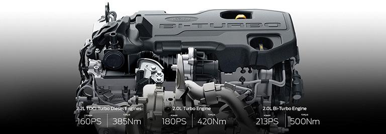 ford-new-ranger-xlt-2-2l-4x4-at-8